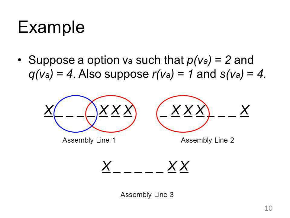 Suppose a option v a such that p(v a ) = 2 and q(v a ) = 4.