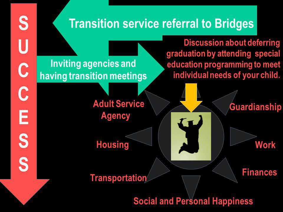 Transition service referral to Bridges Adult Service Agency Guardianship Work Housing Transportation Finances Social and Personal Happiness Discussion about deferring graduation by attending special education programming to meet individual needs of your child.