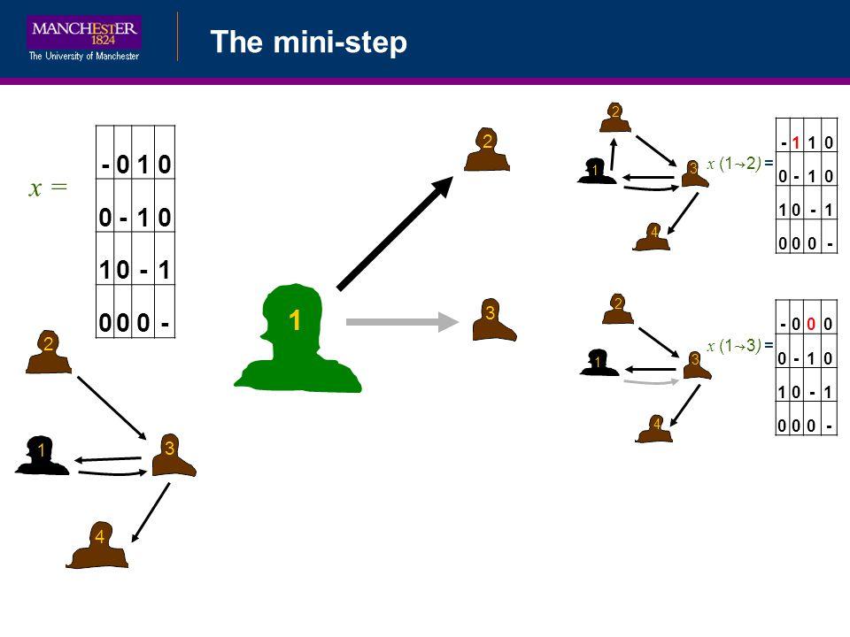 The mini-step -010 0-10 10-1 000- x = 1 2 3 4 1 2 3 1 2 3 4 1 2 3 4 -110 0-10 10-1 000- x (1 2) = -000 0-10 10-1 000- x (1 3) =