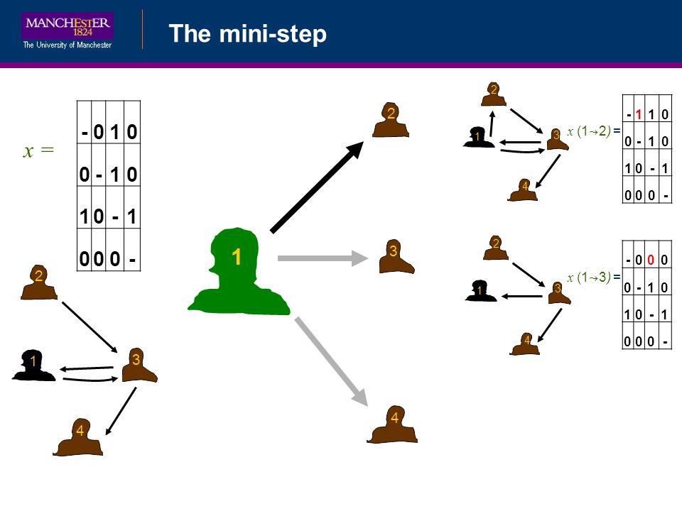 The mini-step -010 0-10 10-1 000- x = 1 2 3 4 1 2 3 4 1 2 3 4 1 2 3 4 -110 0-10 10-1 000- x (1 2) = -000 0-10 10-1 000- x (1 3) =
