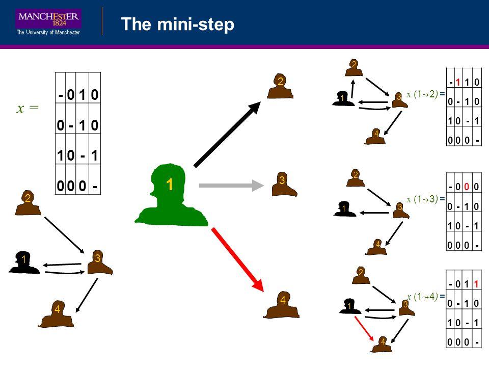 The mini-step -010 0-10 10-1 000- x = 1 2 3 4 1 2 3 4 1 2 3 4 1 2 3 4 1 2 3 4 -110 0-10 10-1 000- x (1 2) = -000 0-10 10-1 000- x (1 3) = -011 0-10 10-1 000- x (1 4) =