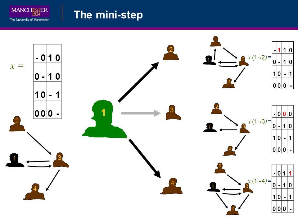 The mini-step -010 0-10 10-1 000- x = 1 2 3 4 1 2 3 4 1 3 4 1 2 3 4 1 2 3 4 -110 0-10 10-1 000- x (1 2) = -000 0-10 10-1 000- x (1 3) = -011 0-10 10-1 000- x (1 4) =