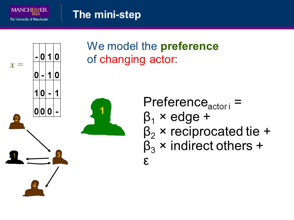 The mini-step -010 0-10 10-1 000- x = 1 2 3 4 1 We model the preference of changing actor: Preference actor i = β 1 × edge + β 2 × reciprocated tie + β 3 × indirect others + ε