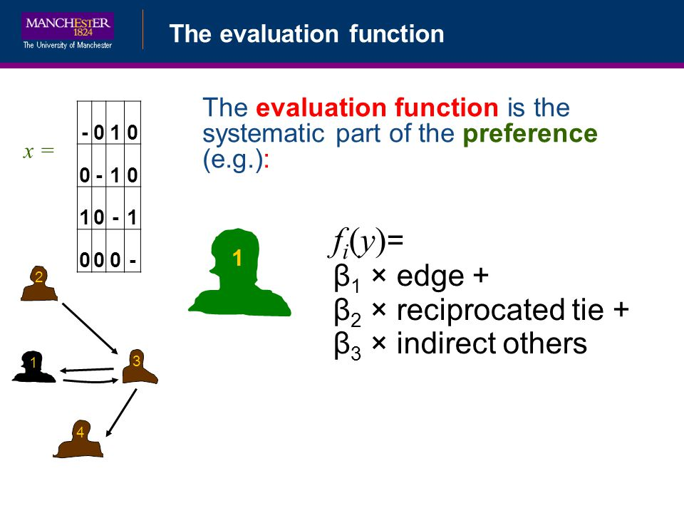 The evaluation function -010 0-10 10-1 000- x = 1 2 3 4 1 The evaluation function is the systematic part of the preference (e.g.): f i (y) = β 1 × edge + β 2 × reciprocated tie + β 3 × indirect others