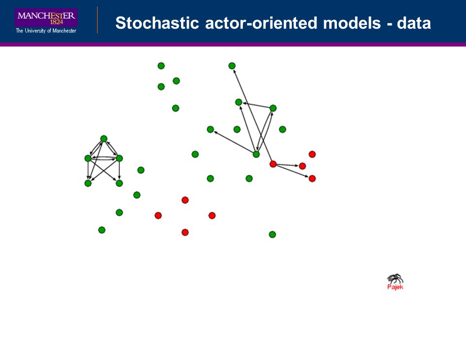 Stochastic actor-oriented models - data