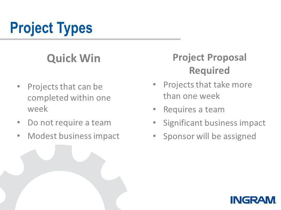 Quick Win Projects that can be completed within one week Do not require a team Modest business impact Project Types Project Proposal Required Projects