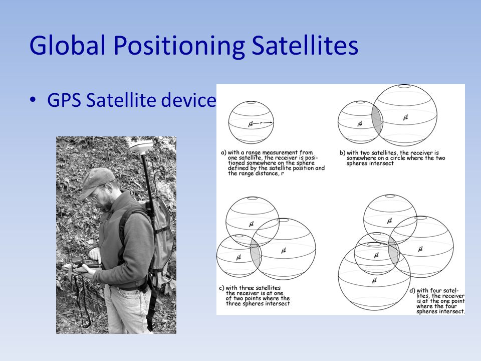 Global Positioning Satellites GPS Satellite devices