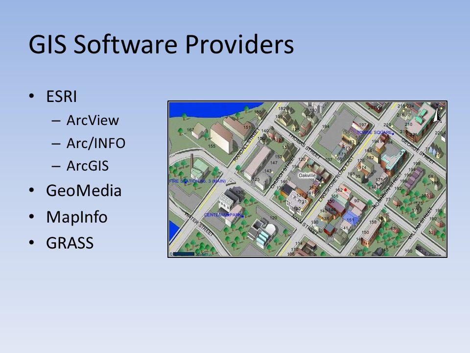 GIS Software Providers ESRI – ArcView – Arc/INFO – ArcGIS GeoMedia MapInfo GRASS