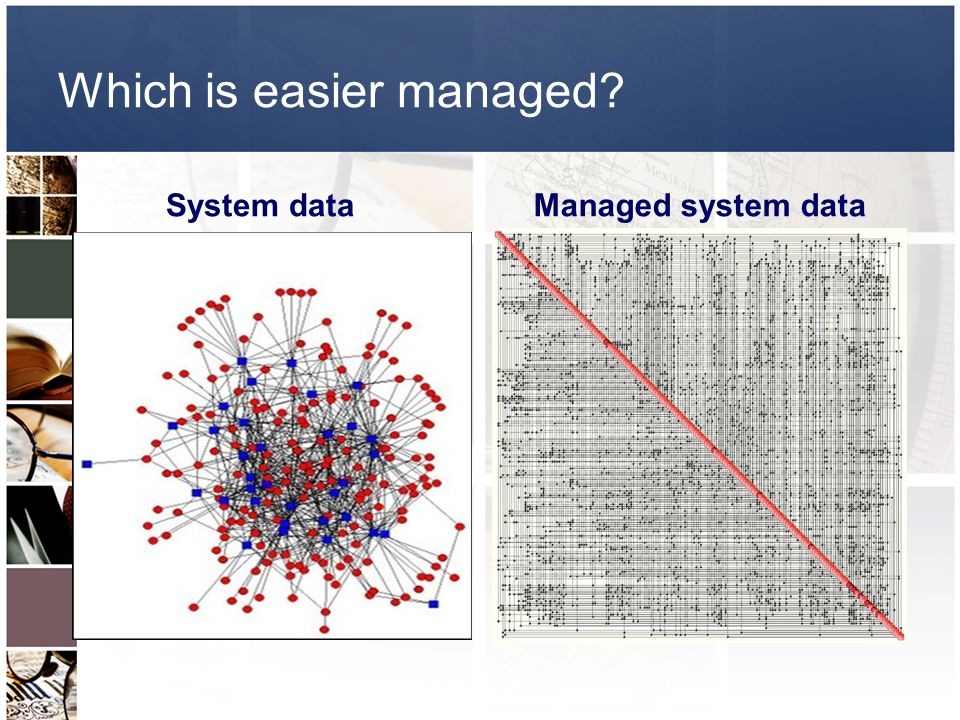 Which is easier managed System dataManaged system data