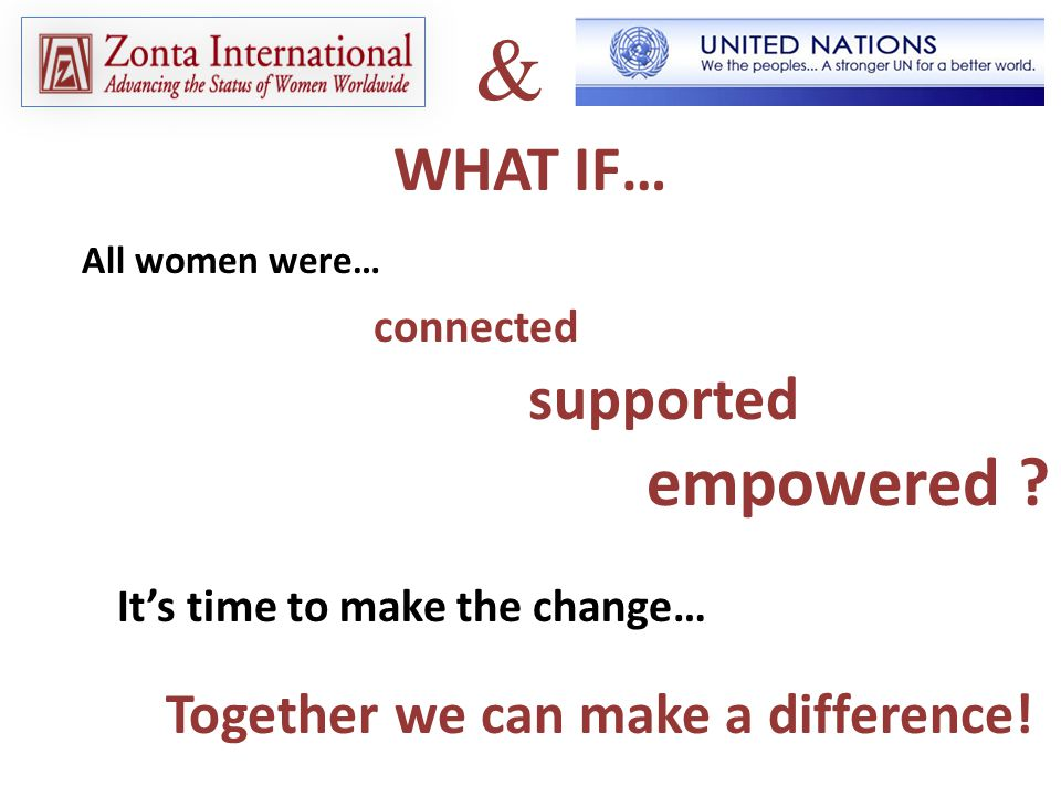 connected WHAT IF… All women were… supported Its time to make the change… empowered .
