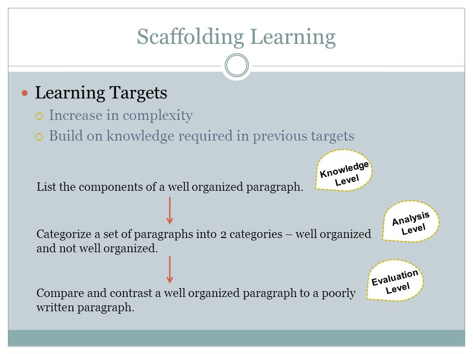 Action Item Capability Verbs Examples of Learning Targets Evaluation Level Lesson What Is a Well Organized Paragraph? Learning Target 3 Compare and co