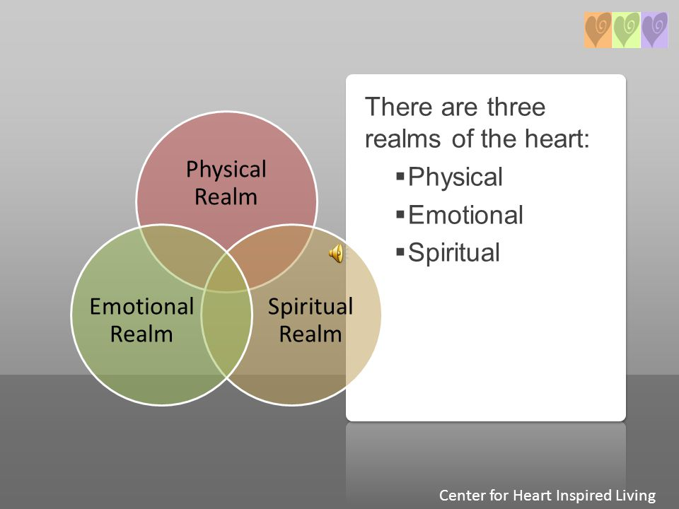 There are three realms of the heart: Physical Emotional Spiritual Physical Realm Spiritual Realm Emotional Realm Center for Heart Inspired Living