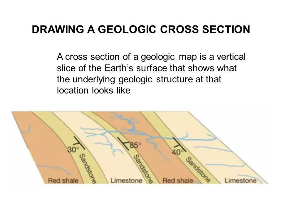 DRAWING A GEOLOGIC CROSS SECTION A cross section of a geologic map is a vertical slice of the Earths surface that shows what the underlying geologic s