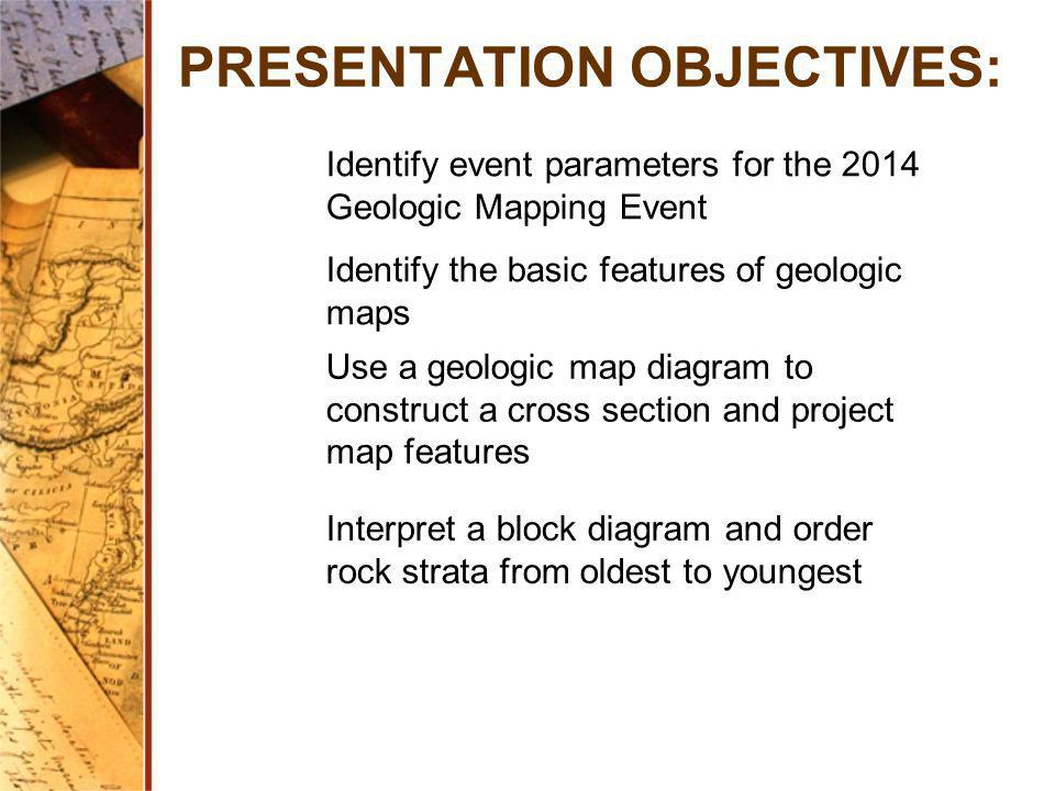 PRESENTATION OBJECTIVES: Identify event parameters for the 2014 Geologic Mapping Event Identify the basic features of geologic maps Use a geologic map