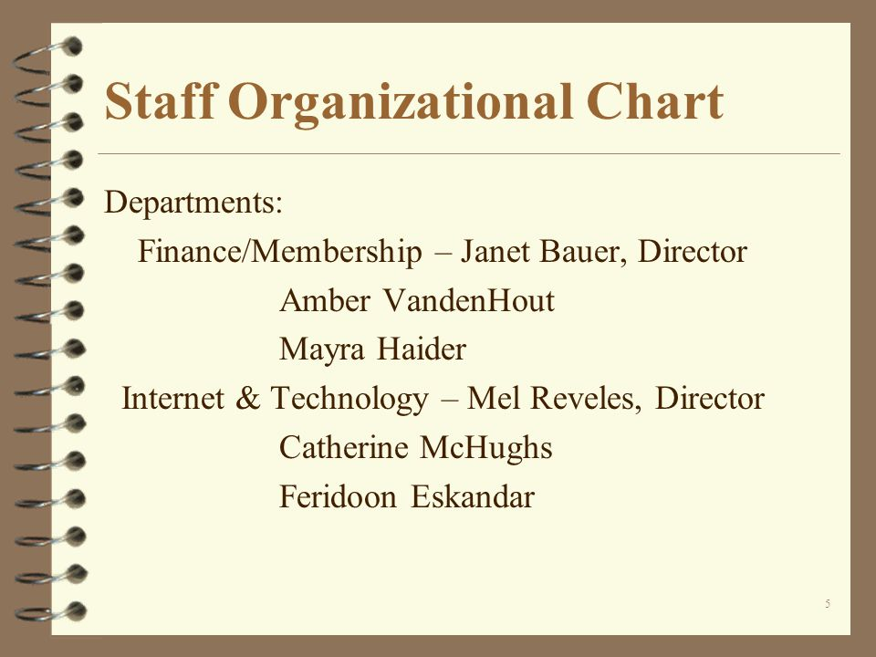 5 Staff Organizational Chart Departments: Finance/Membership – Janet Bauer, Director Amber VandenHout Mayra Haider Internet & Technology – Mel Reveles, Director Catherine McHughs Feridoon Eskandar