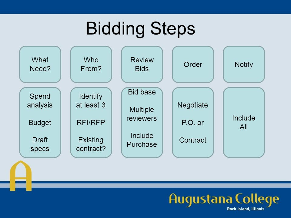 Bidding Steps What Need. Review Bids Spend analysis Budget Draft specs Who From.