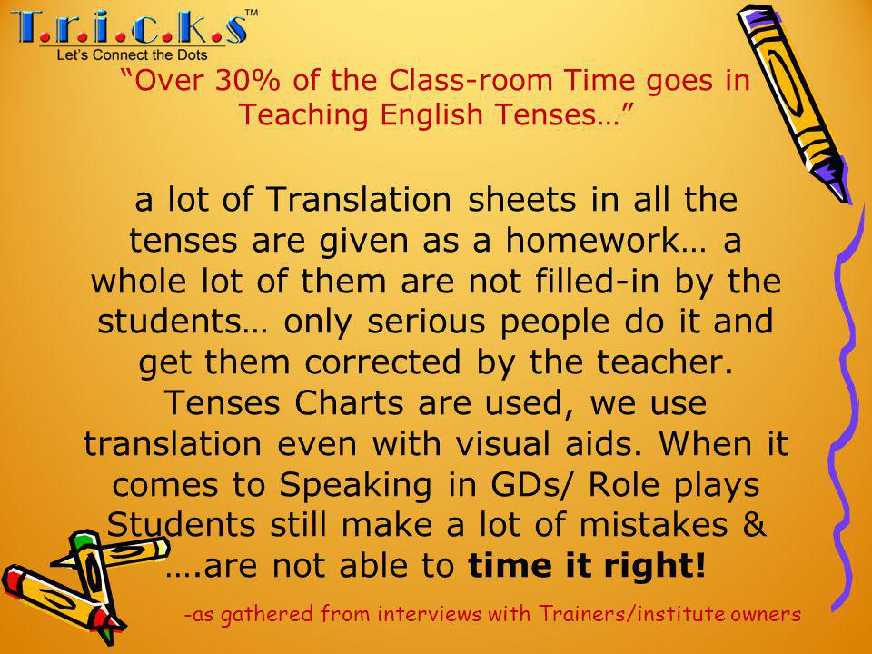 Over 30% of the Class-room Time goes in Teaching English Tenses… a lot of Translation sheets in all the tenses are given as a homework… a whole lot of them are not filled-in by the students… only serious people do it and get them corrected by the teacher.