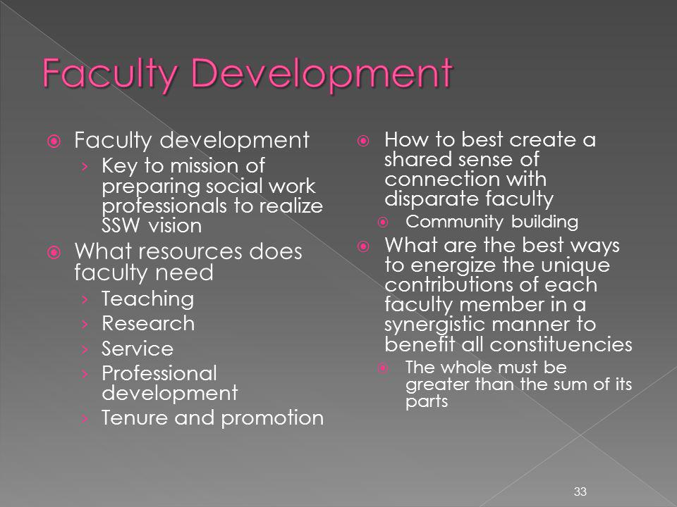 Faculty development Key to mission of preparing social work professionals to realize SSW vision What resources does faculty need Teaching Research Ser