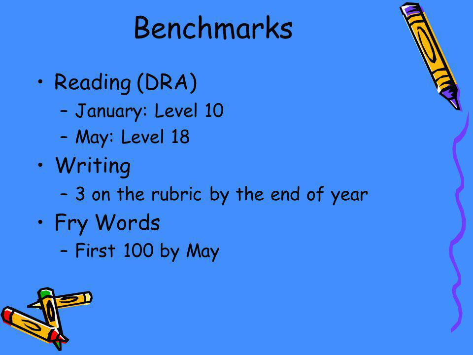 Benchmarks Reading (DRA) –January: Level 10 –May: Level 18 Writing –3 on the rubric by the end of year Fry Words –First 100 by May