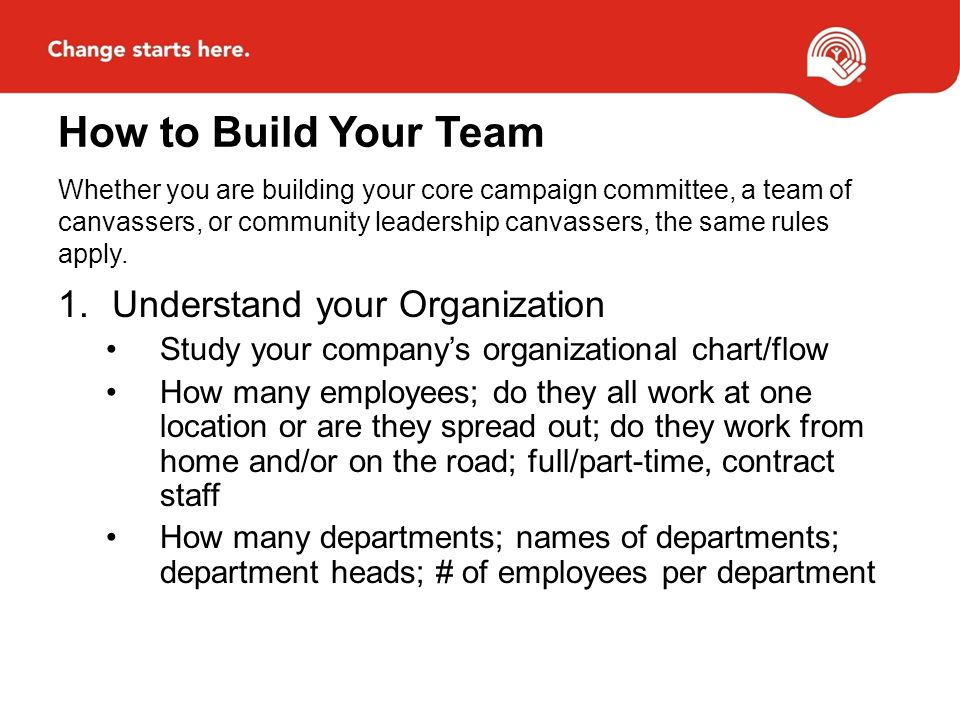 How to Build Your Team Whether you are building your core campaign committee, a team of canvassers, or community leadership canvassers, the same rules