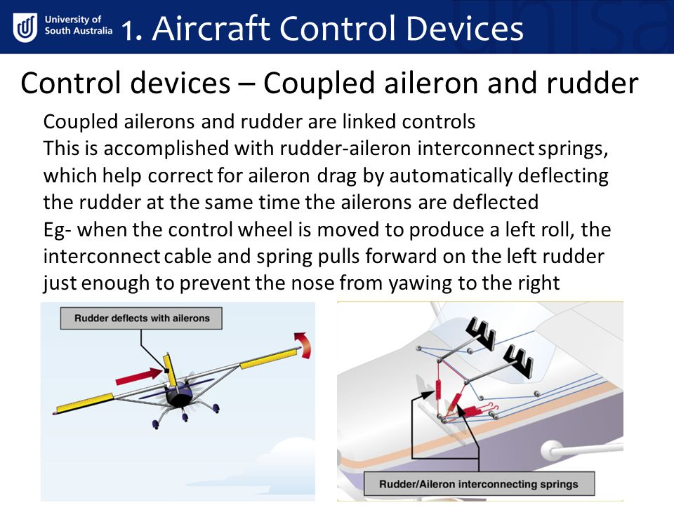 Control devices – Coupled aileron and rudder Coupled ailerons and rudder are linked controls This is accomplished with rudder-aileron interconnect spr