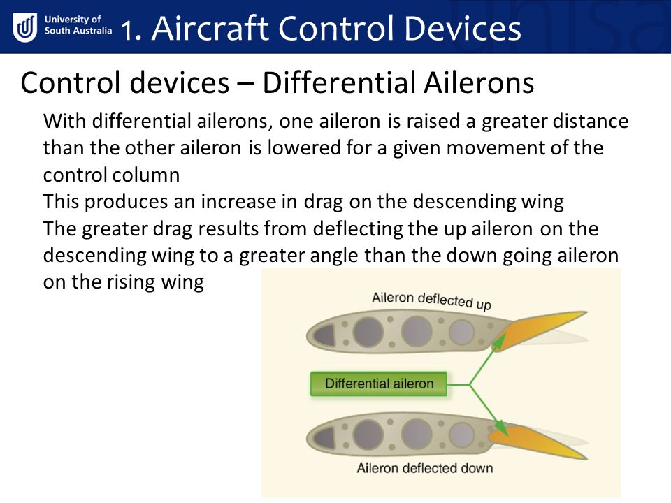 Control devices – Differential Ailerons With differential ailerons, one aileron is raised a greater distance than the other aileron is lowered for a g