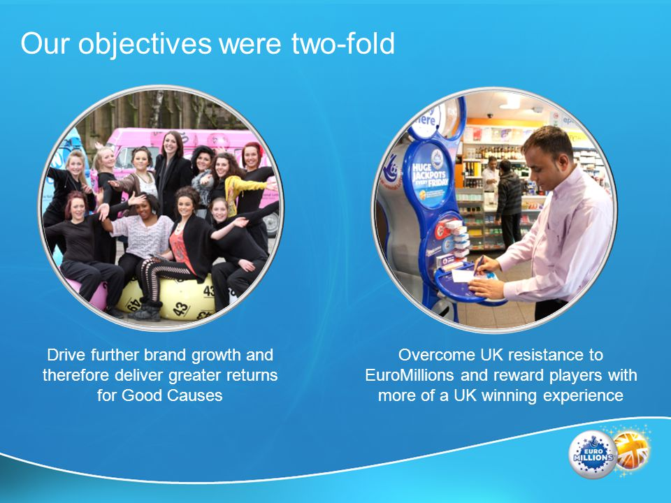 Our objectives were two-fold Drive further brand growth and therefore deliver greater returns for Good Causes Overcome UK resistance to EuroMillions and reward players with more of a UK winning experience