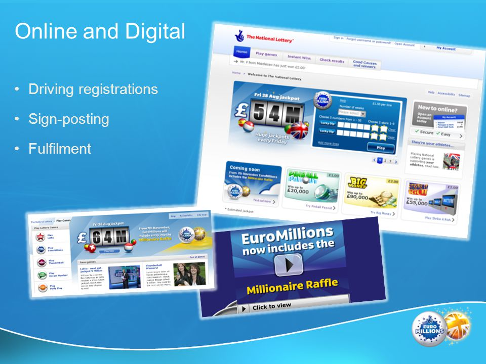 Online and Digital Driving registrations Sign-posting Fulfilment