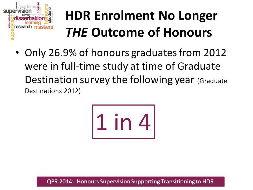 HDR Enrolment No Longer THE Outcome of Honours Only 26.9% of honours graduates from 2012 were in full-time study at time of Graduate Destination survey the following year (Graduate Destinations 2012) 1 in 4 QPR 2014: Honours Supervision Supporting Transitioning to HDR