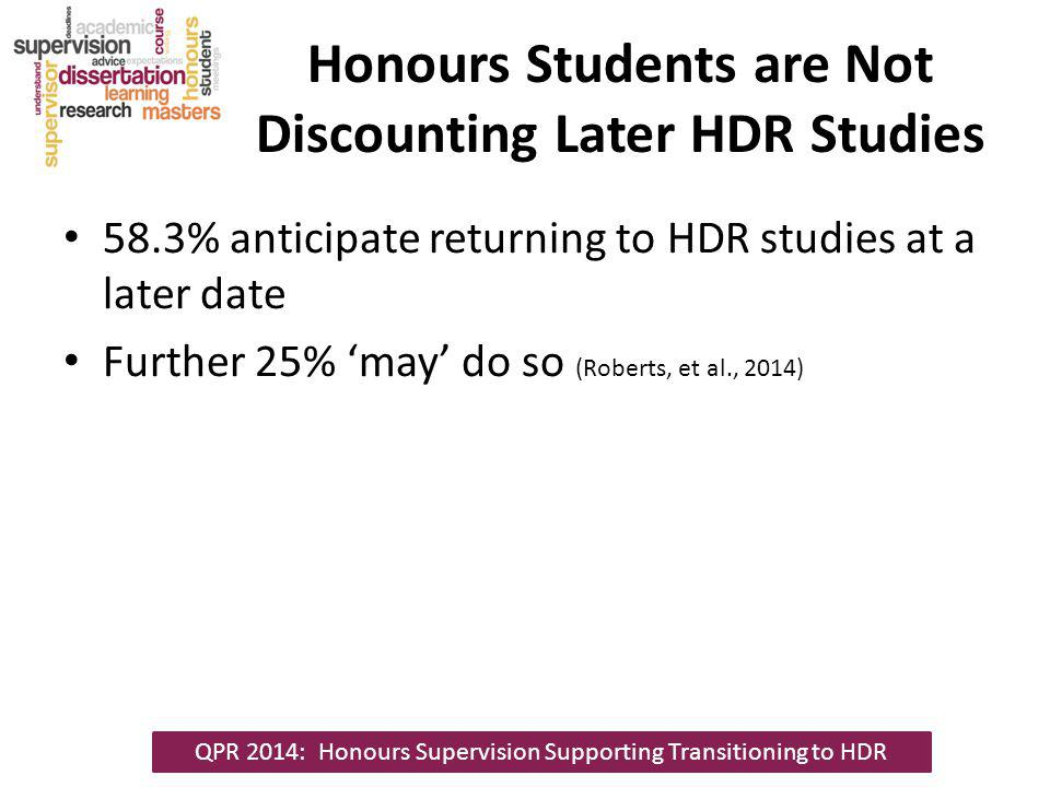 Honours Students are Not Discounting Later HDR Studies 58.3% anticipate returning to HDR studies at a later date Further 25% may do so (Roberts, et al., 2014) QPR 2014: Honours Supervision Supporting Transitioning to HDR