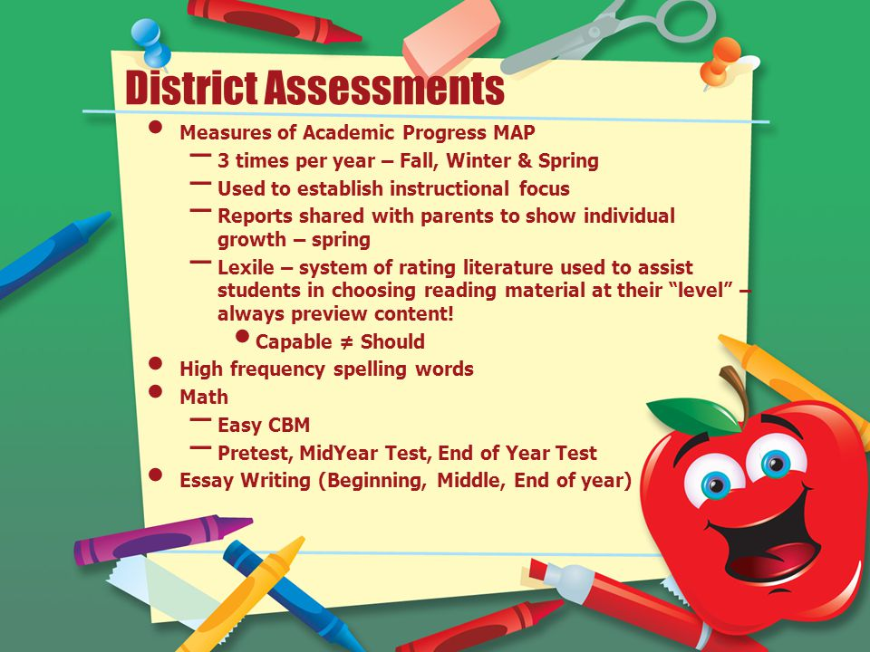 District Assessments Measures of Academic Progress MAP – 3 times per year – Fall, Winter & Spring – Used to establish instructional focus – Reports sh