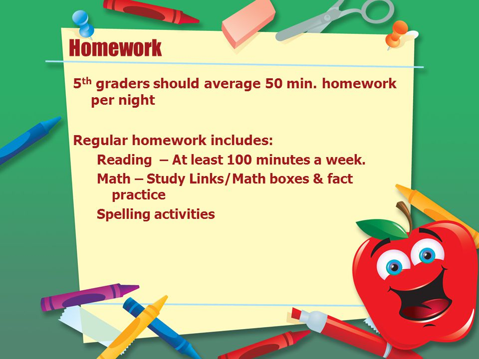 Homework 5 th graders should average 50 min. homework per night Regular homework includes: Reading – At least 100 minutes a week. Math – Study Links/M