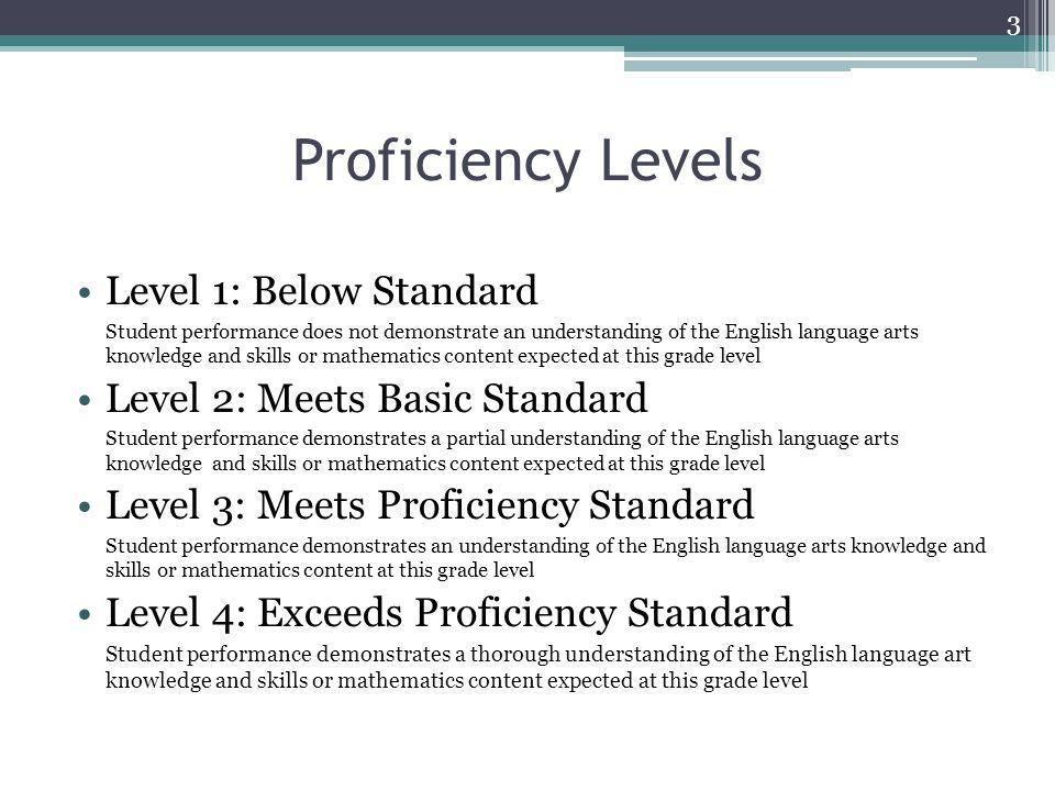 Proficiency Levels Level 1: Below Standard Student performance does not demonstrate an understanding of the English language arts knowledge and skills or mathematics content expected at this grade level Level 2: Meets Basic Standard Student performance demonstrates a partial understanding of the English language arts knowledge and skills or mathematics content expected at this grade level Level 3: Meets Proficiency Standard Student performance demonstrates an understanding of the English language arts knowledge and skills or mathematics content at this grade level Level 4: Exceeds Proficiency Standard Student performance demonstrates a thorough understanding of the English language art knowledge and skills or mathematics content expected at this grade level 3