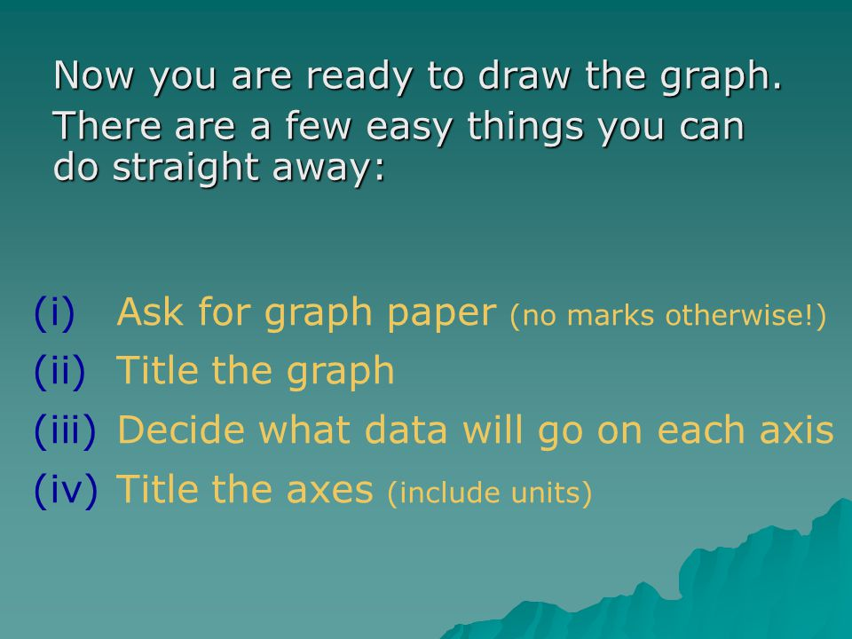 Now you are ready to draw the graph. There are a few easy things you can do straight away: (i)Ask for graph paper (no marks otherwise!) (ii)Title the