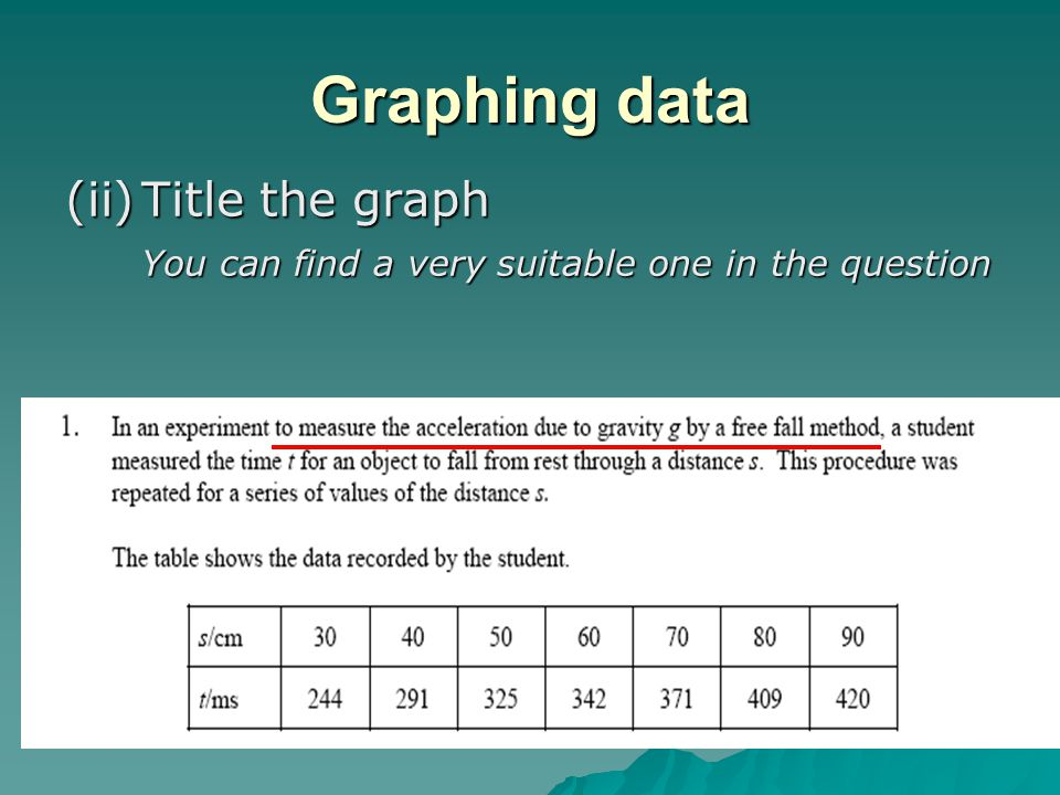 Graphing data (ii)Title the graph You can find a very suitable one in the question