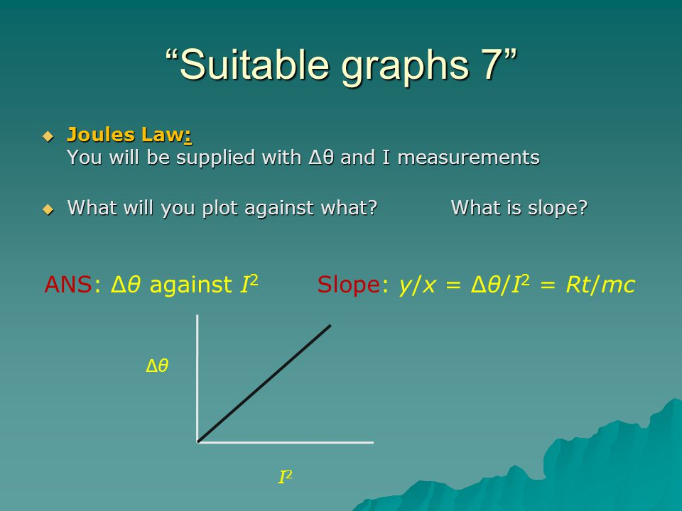 Suitable graphs 7 Joules Law: You will be supplied with θ and I measurements Joules Law: You will be supplied with θ and I measurements What will you