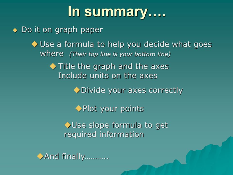 In summary…. Do it on graph paper Do it on graph paper Title the graph and the axes Include units on the axes Title the graph and the axes Include uni