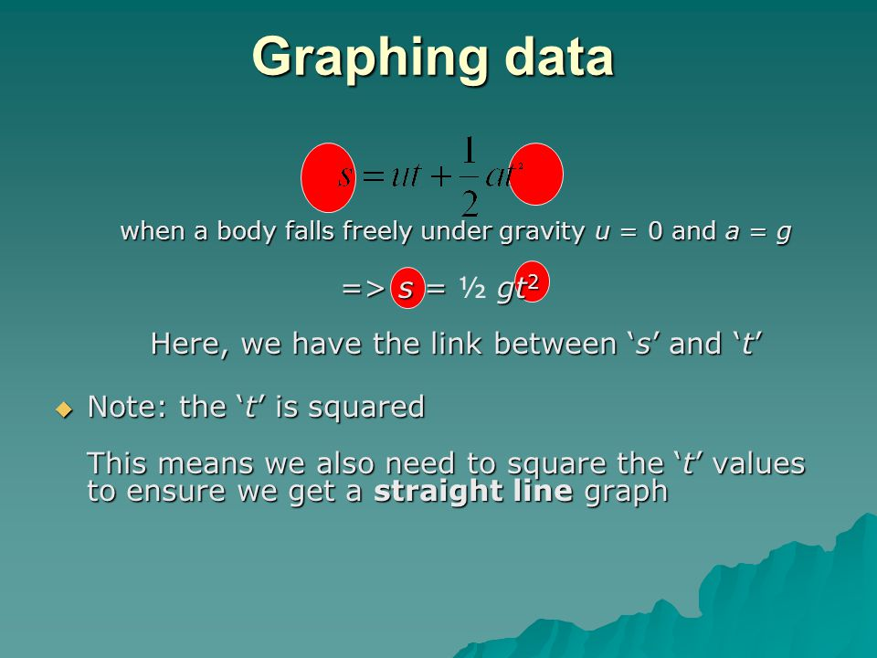 Graphing data when a body falls freely under gravity u = 0 and a = g => s = gt 2 Here, we have the link between s and t => s = ½ gt 2 Here, we have th