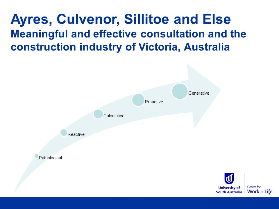 Ayres, Culvenor, Sillitoe and Else Meaningful and effective consultation and the construction industry of Victoria, Australia.