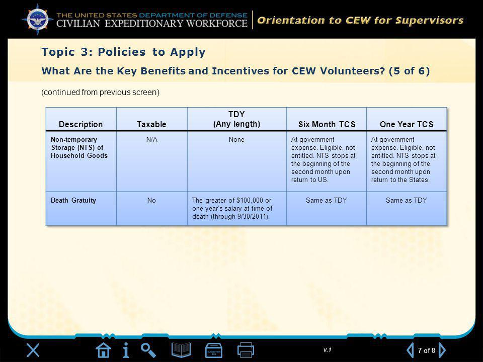 v.1 What Are the Key Benefits and Incentives for CEW Volunteers.