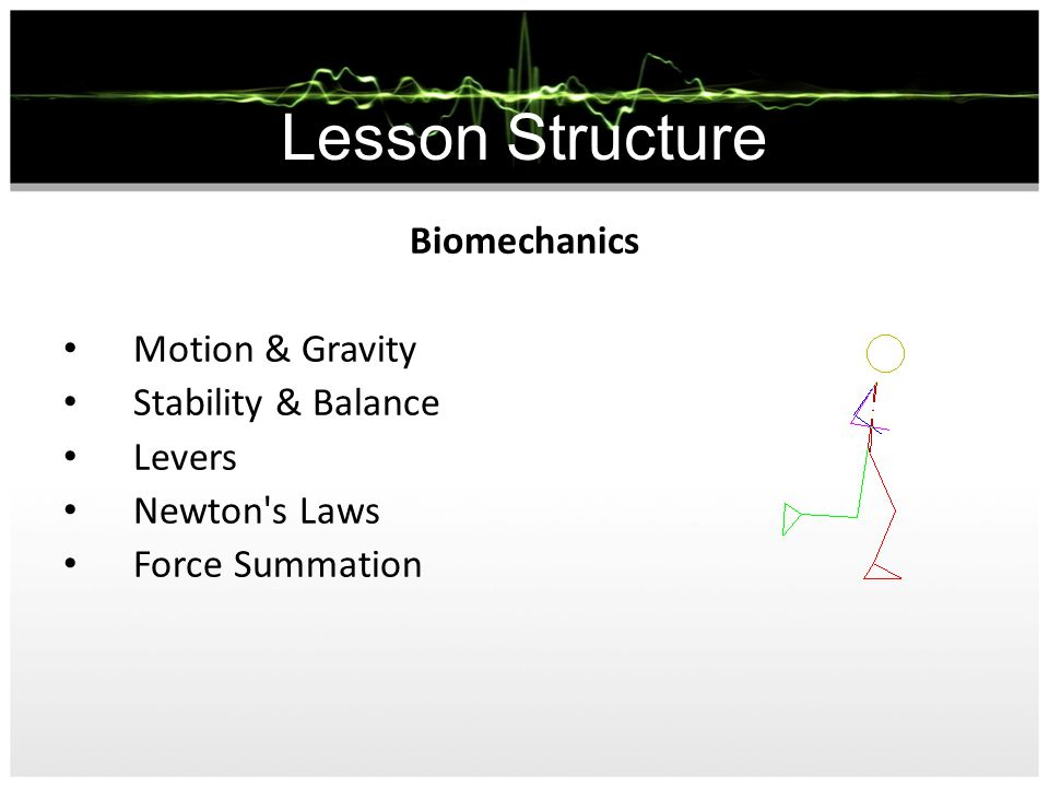 Lesson Structure Physiology Energy Systems Exercise Systems Short Term/Long term effects Body Types