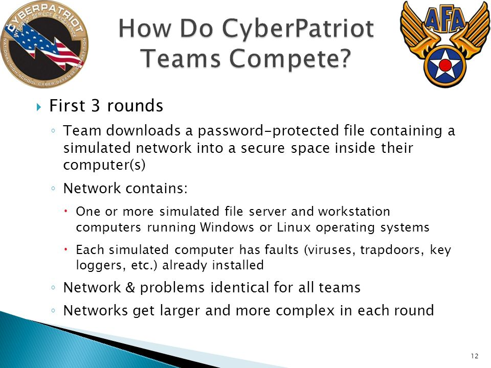 First 3 rounds Team downloads a password-protected file containing a simulated network into a secure space inside their computer(s) Network contains: