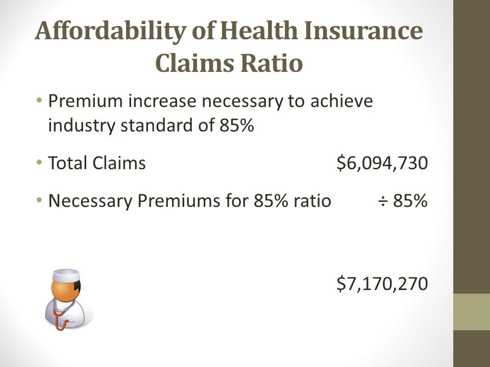 Affordability of Health Insurance Claims Ratio Premium increase necessary to achieve industry standard of 85% Total Claims$6,094,730 Necessary Premiums for 85% ratio÷ 85% $7,170,270