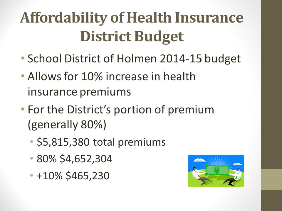 Affordability of Health Insurance District Budget School District of Holmen 2014-15 budget Allows for 10% increase in health insurance premiums For the Districts portion of premium (generally 80%) $5,815,380 total premiums 80% $4,652,304 +10% $465,230
