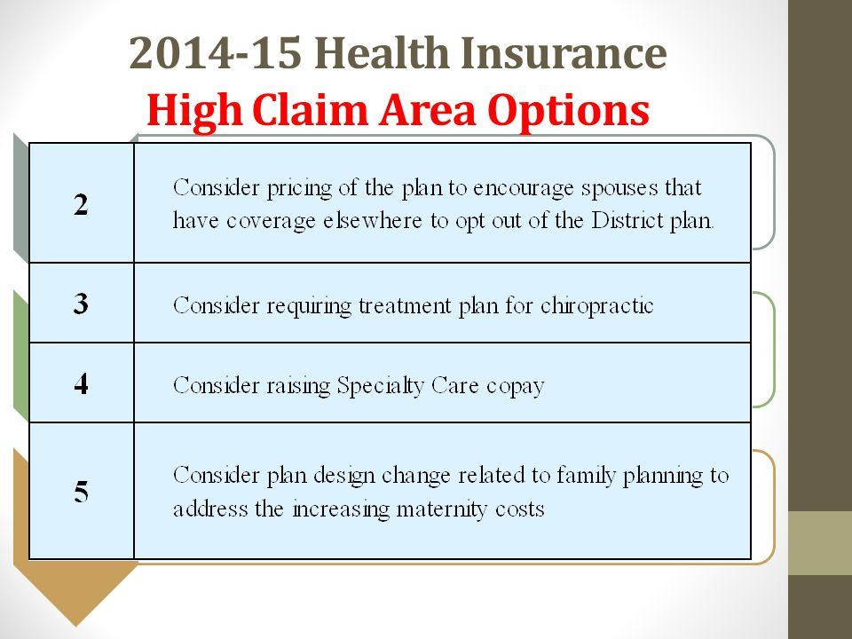 2014-15 Health Insurance High Claim Area Options