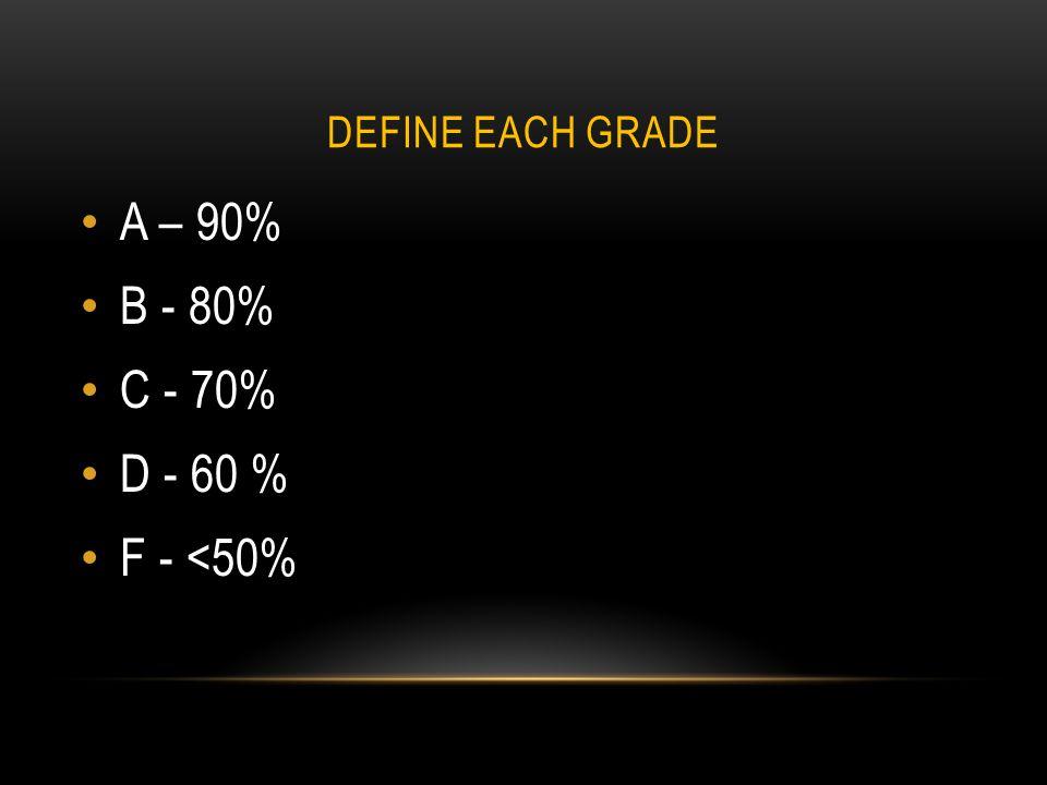 DEFINE EACH GRADE A – 90% B - 80% C - 70% D - 60 % F - <50%
