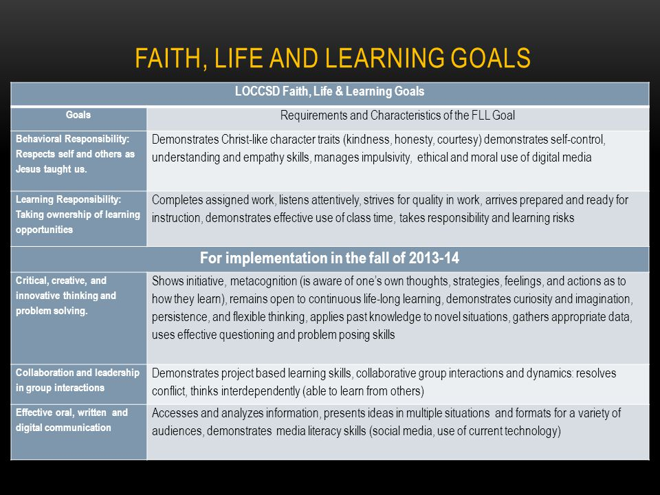 FAITH, LIFE AND LEARNING GOALS LOCCSD Faith, Life & Learning Goals Goals Requirements and Characteristics of the FLL Goal Behavioral Responsibility: Respects self and others as Jesus taught us.