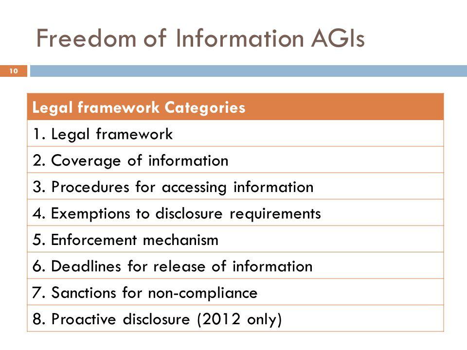 Freedom of Information AGIs Legal framework Categories 1.