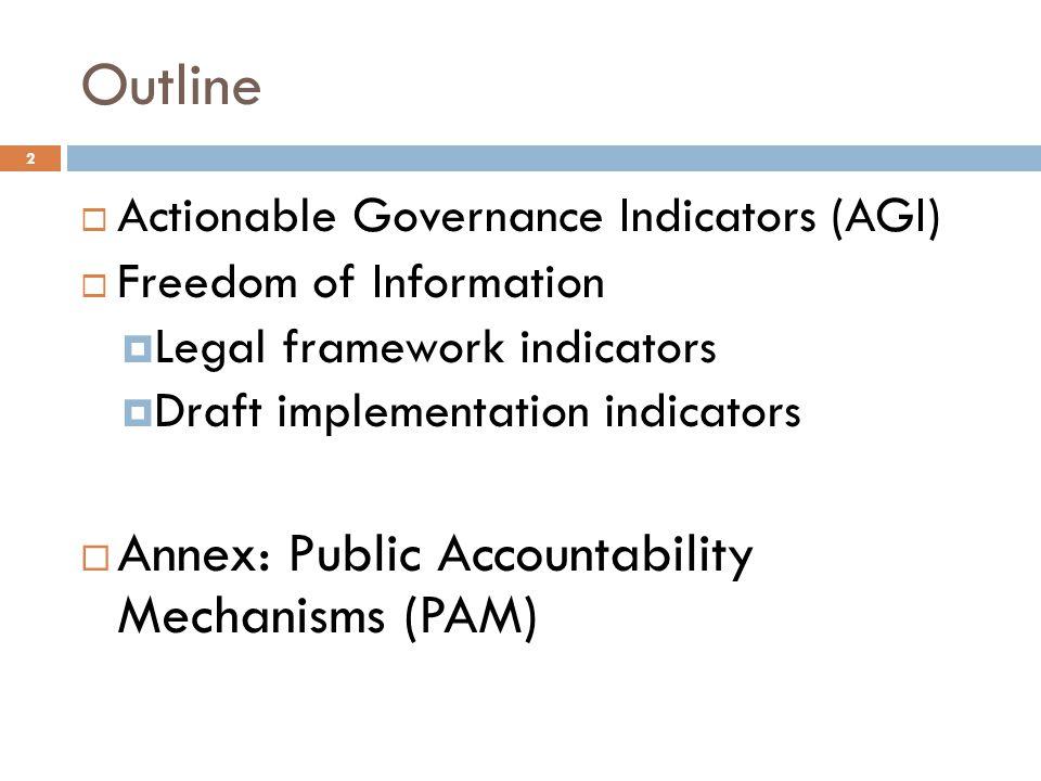 Outline Actionable Governance Indicators (AGI) Freedom of Information Legal framework indicators Draft implementation indicators Annex: Public Accountability Mechanisms (PAM) 2