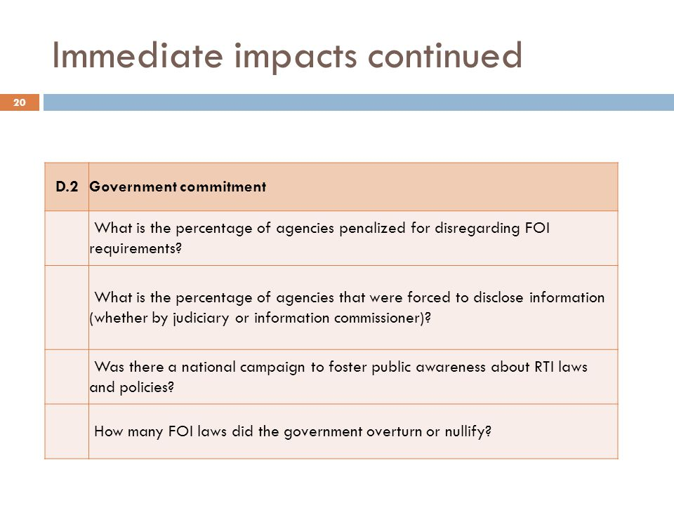 D.2Government commitment What is the percentage of agencies penalized for disregarding FOI requirements? What is the percentage of agencies that were